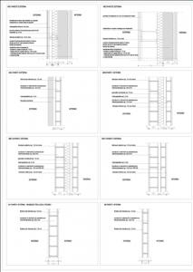 Abaco murature verticali