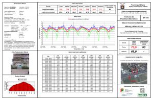 Report misura fonometrica settimanale
