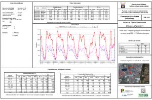 Report misura traffico settimanale
