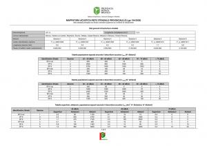 Tabelle con dati infrastruttura e popolazione esposta