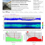 Report misura acustica